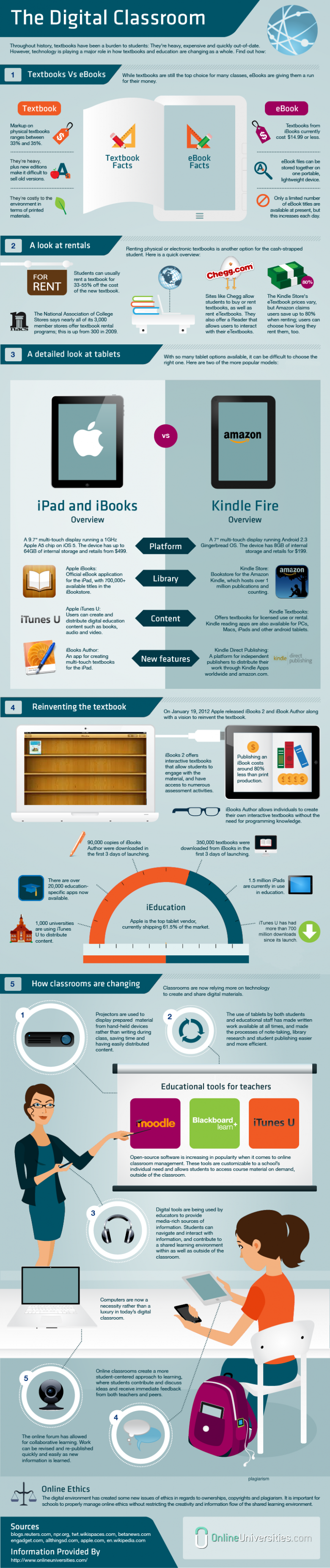 Comparison of mobile devices for classrooms